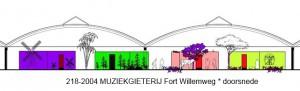 218-2004 MGM 3 Fort Willemweg - Doorsnede