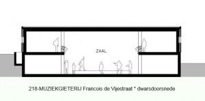 218-2006 MGM Francois de Vijestraat - dwarsdoorsnede