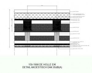 159-1988 31 detail akoestische dakconstructie